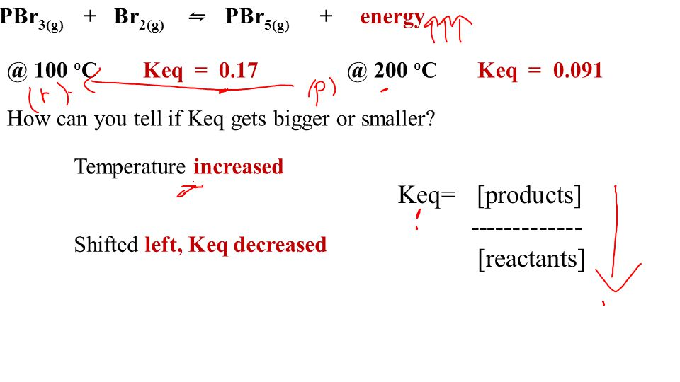 Keq= [products] ------------- [reactants]